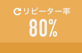 リピータ率の写真